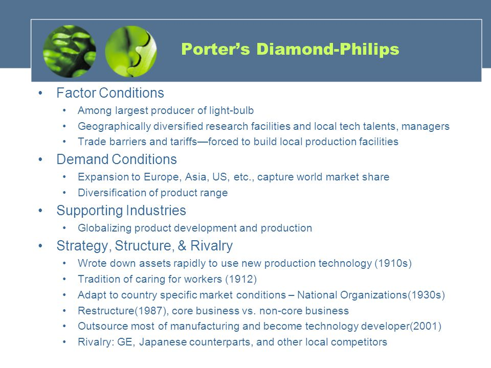 Porter's Diamond-Philips