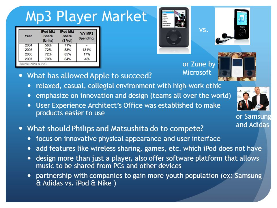 Mp3 Player Market vs. What has allowed Apple to succeed