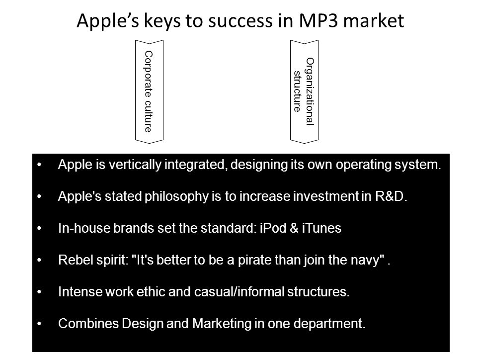 Apple's keys to success in MP3 market