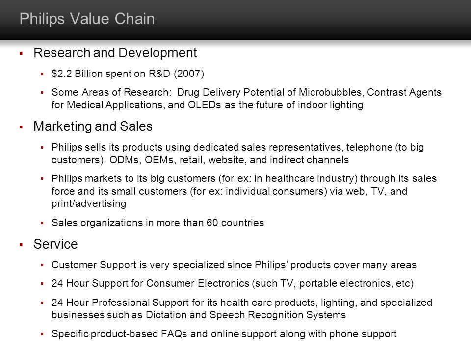 Philips Value Chain Research and Development Marketing and Sales