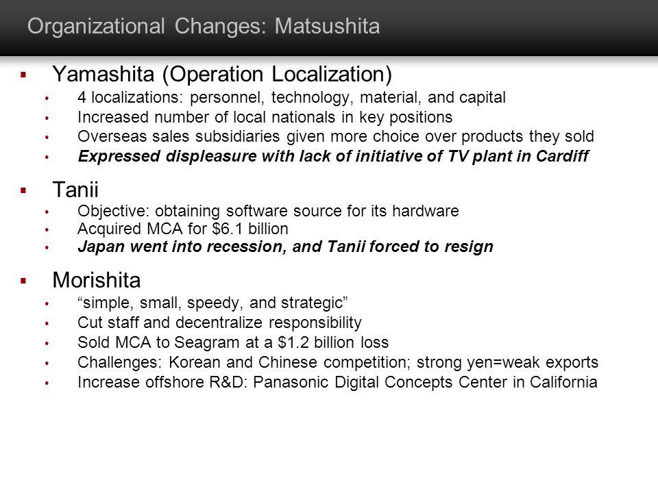 Organizational Changes: Matsushita