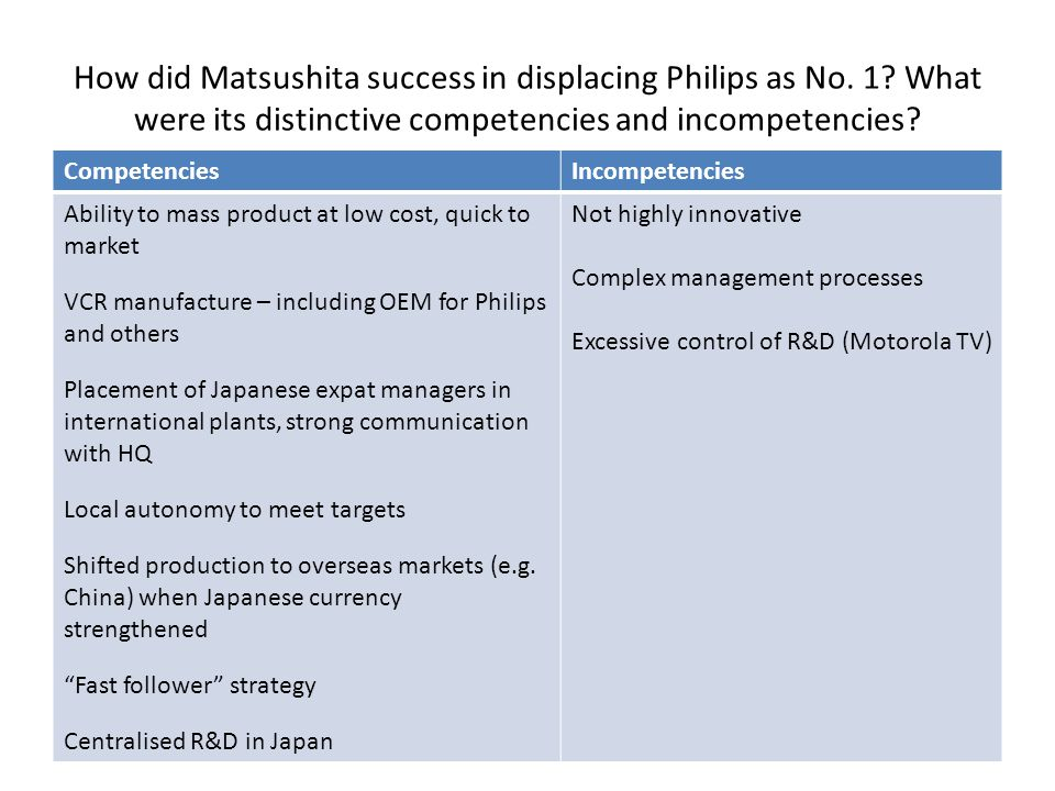 How did Matsushita success in displacing Philips as No. 1