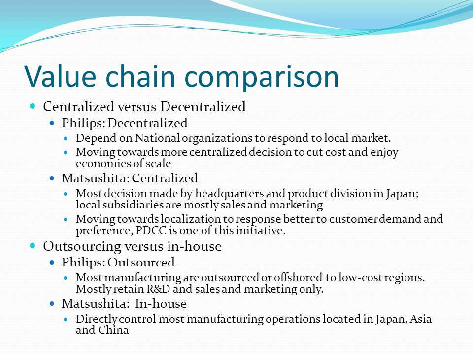 Value chain comparison
