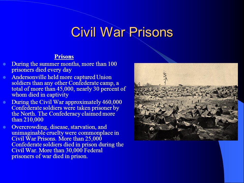 Civil War Prisons Prisons