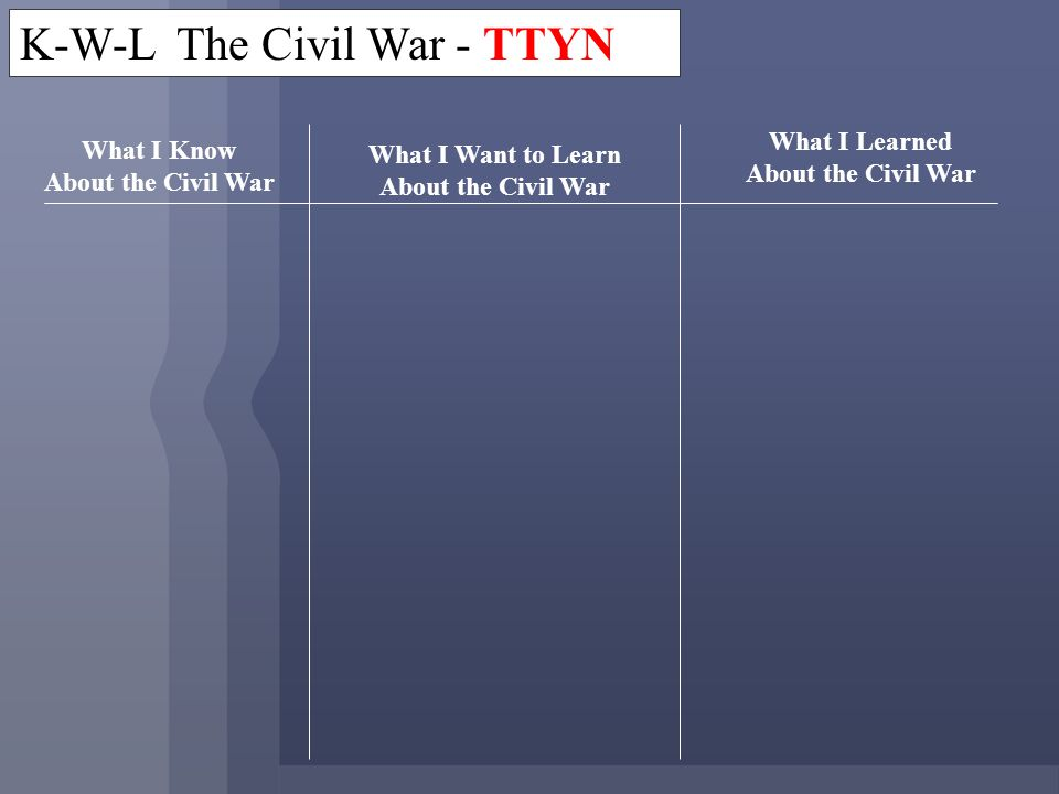 K-W-L The Civil War - TTYN