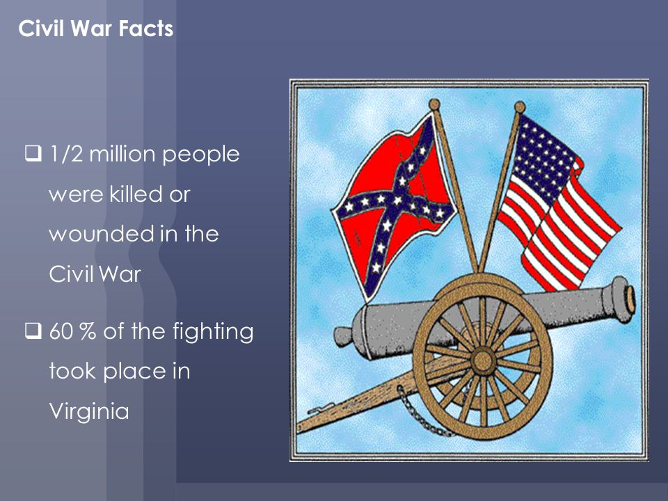 Civil War Facts 1/2 million people were killed or wounded in the Civil War.
