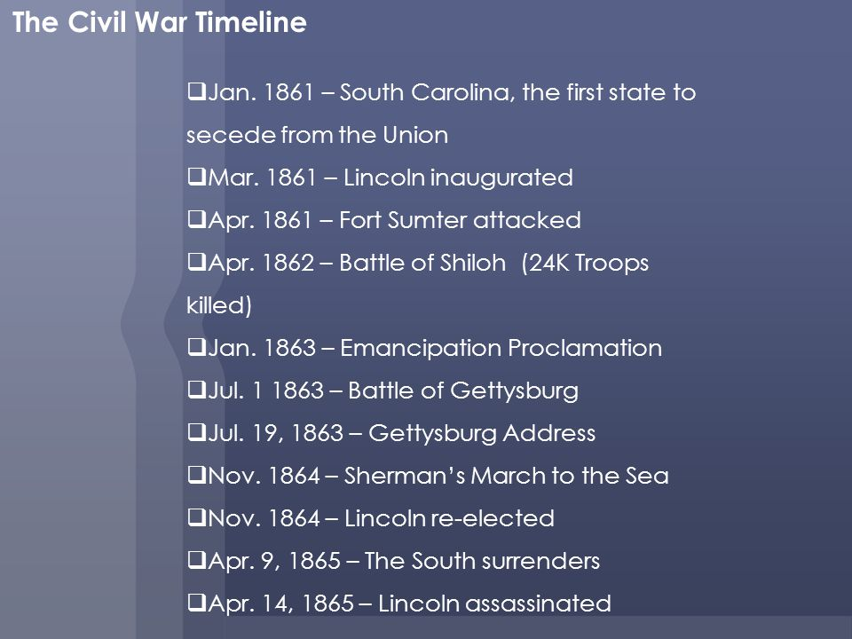 The Civil War Timeline Jan – South Carolina, the first state to secede from the Union. Mar – Lincoln inaugurated.