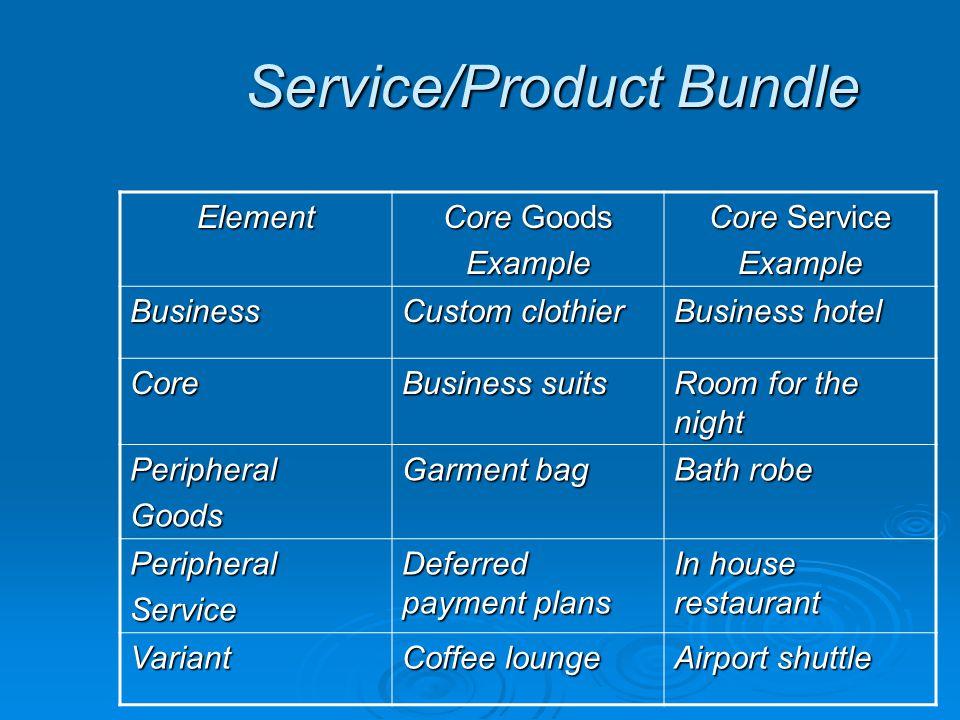 Service/Product Bundle