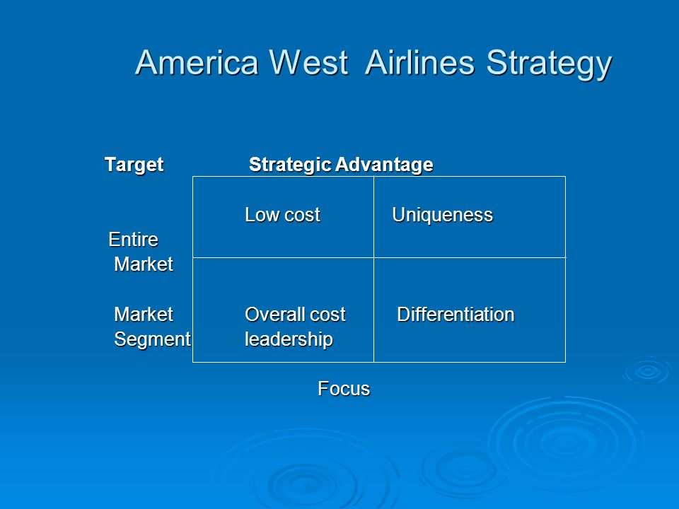 America West Airlines Strategy