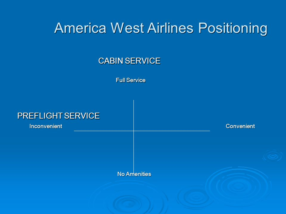 America West Airlines Positioning