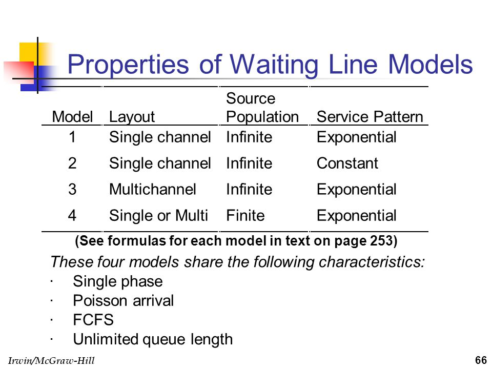Properties of Waiting Line Models