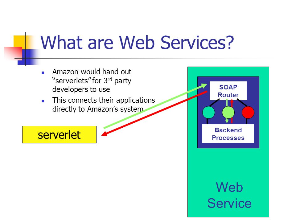 What are Web Services Web Service serverlet