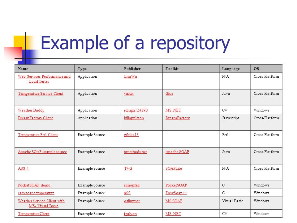 Example of a repository