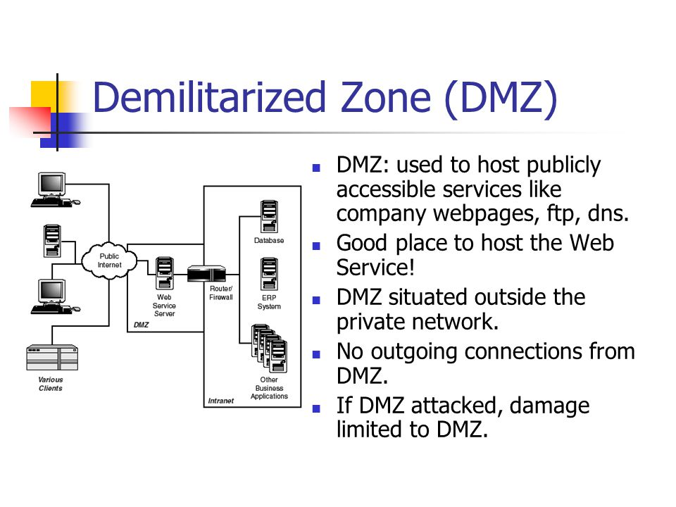 Demilitarized Zone (DMZ)