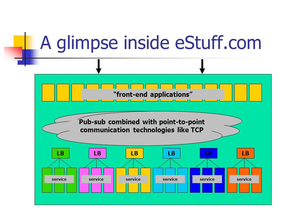 A glimpse inside eStuff.com