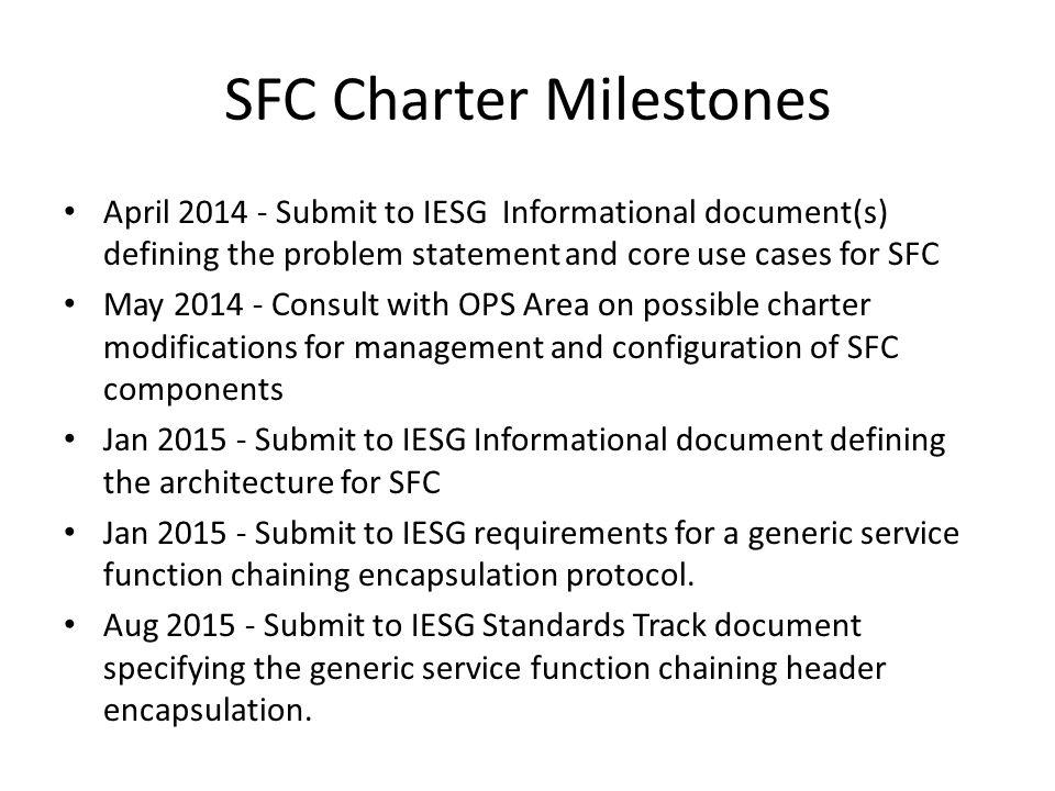 SFC Charter Milestones
