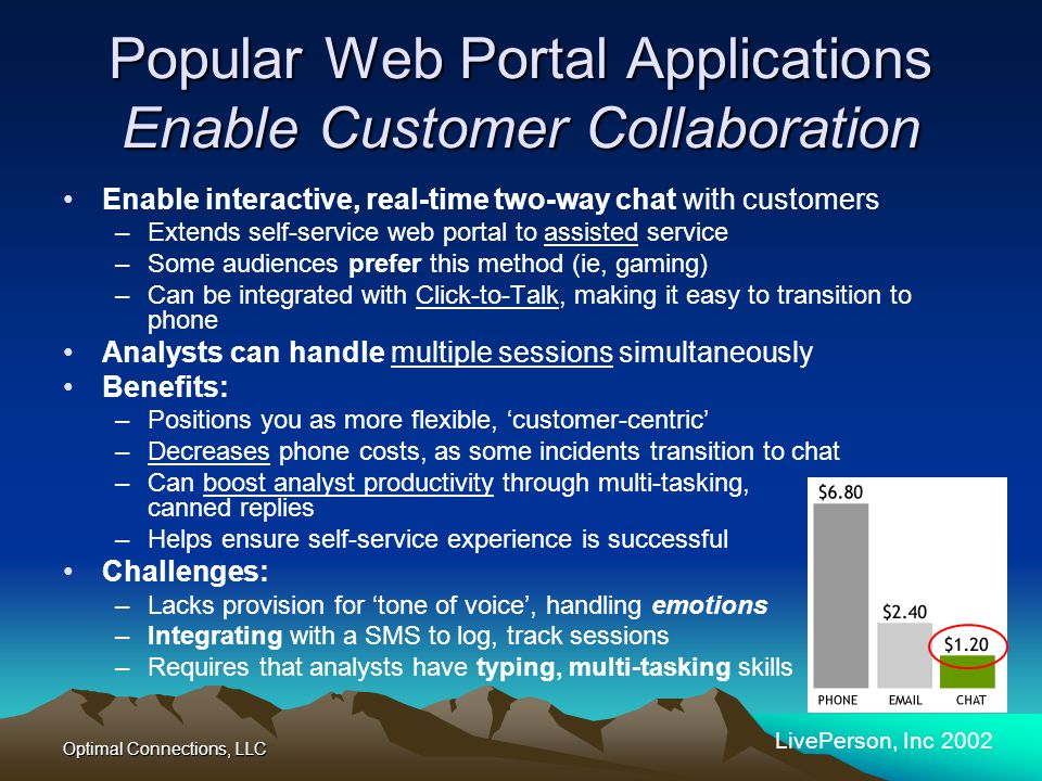 Popular Web Portal Applications Enable Customer Collaboration