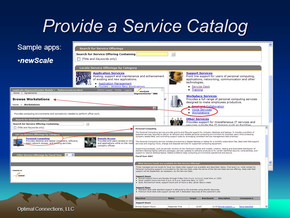 Provide a Service Catalog