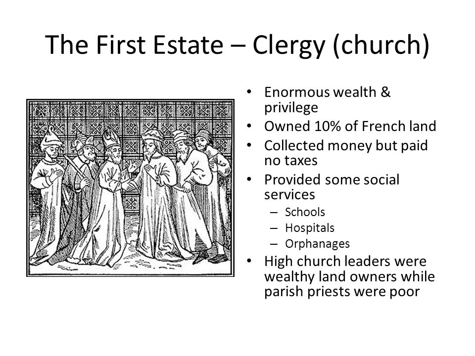 The First Estate – Clergy (church)