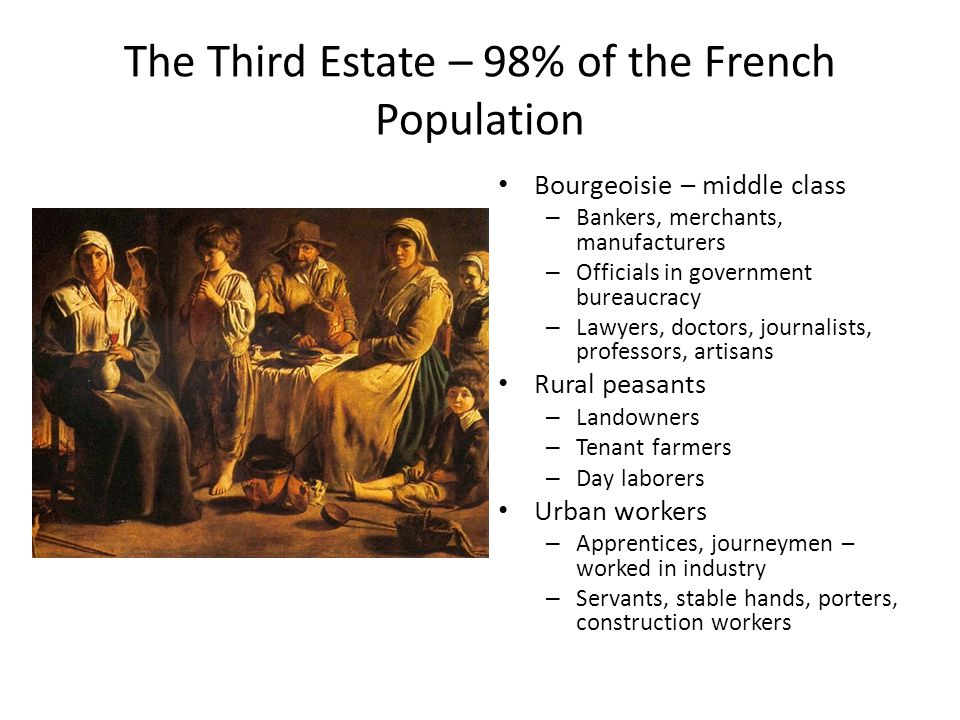 The Third Estate – 98% of the French Population