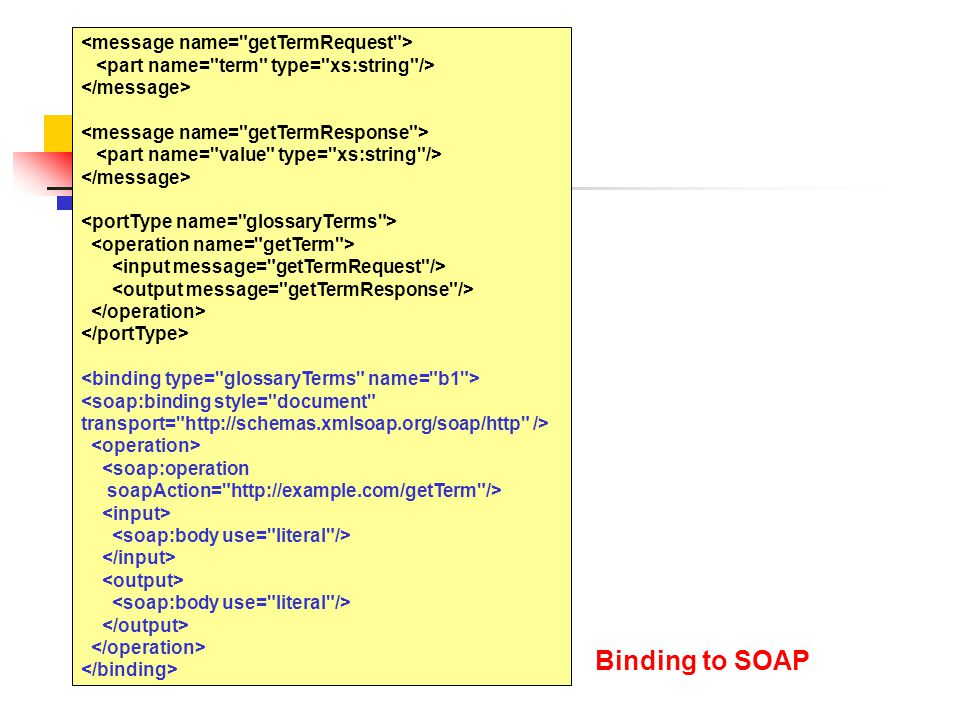 Binding to SOAP <message name= getTermRequest >