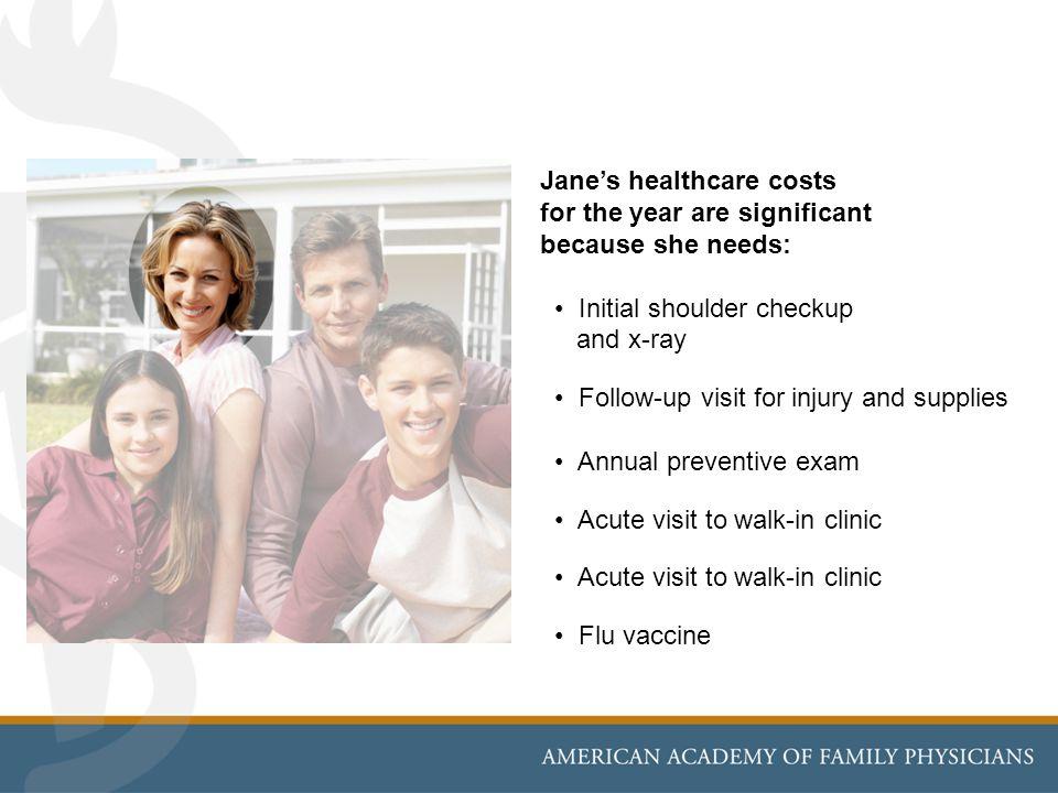 Jane's healthcare costs