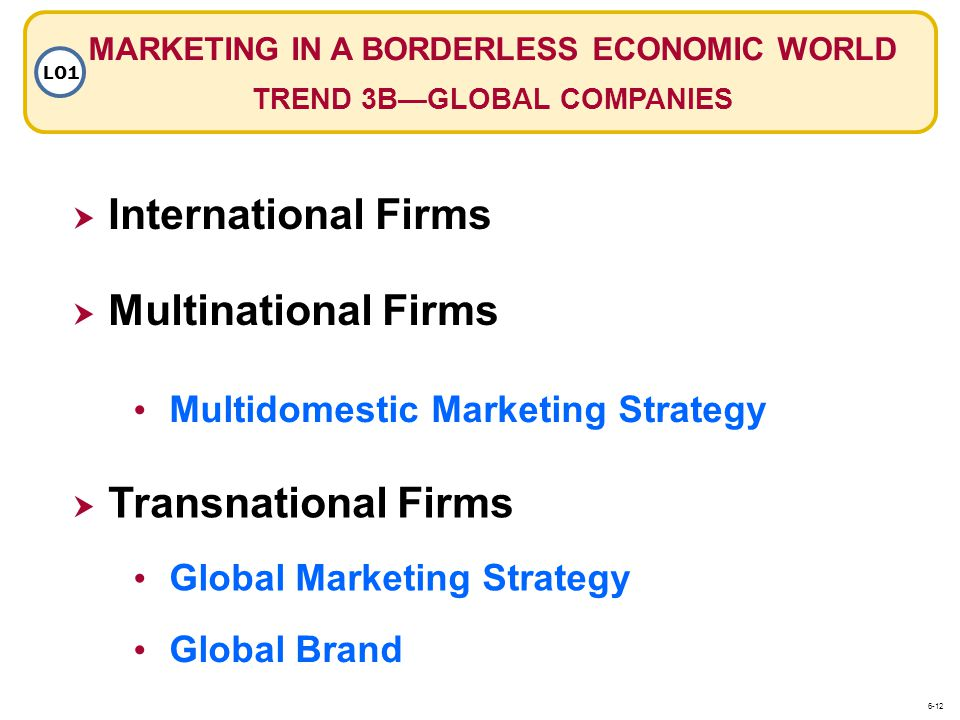 MARKETING IN A BORDERLESS ECONOMIC WORLD TREND 3B—GLOBAL COMPANIES