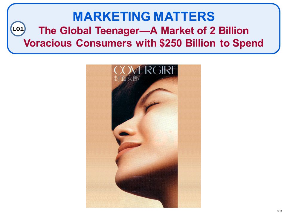MARKETING MATTERS The Global Teenager—A Market of 2 Billion Voracious Consumers with $250 Billion to Spend