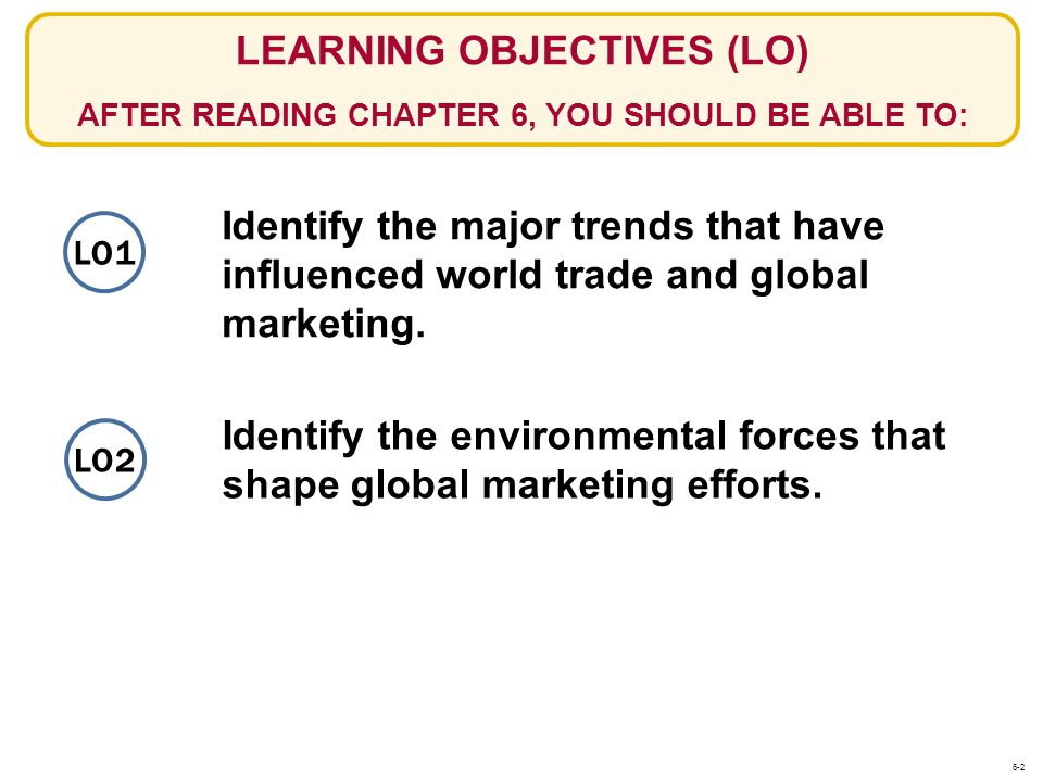 Identify the environmental forces that shape global marketing efforts.