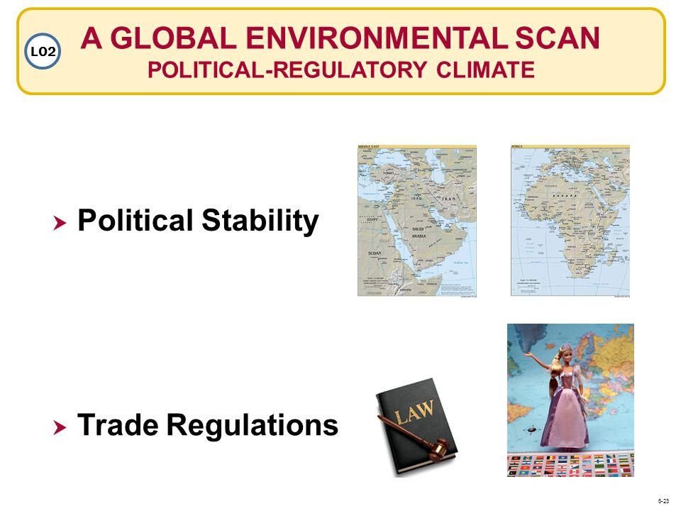 A GLOBAL ENVIRONMENTAL SCAN POLITICAL-REGULATORY CLIMATE