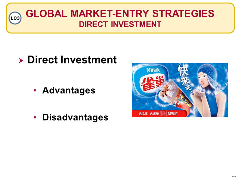 GLOBAL MARKET-ENTRY STRATEGIES