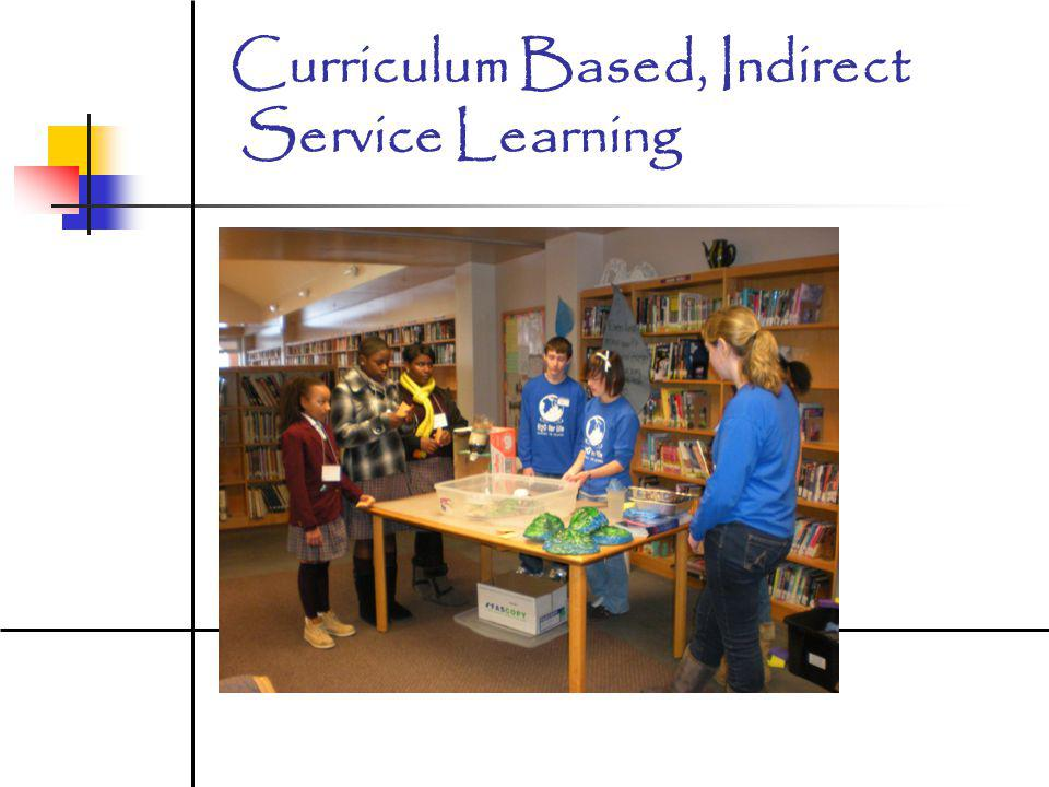 Curriculum Based, Indirect Service Learning