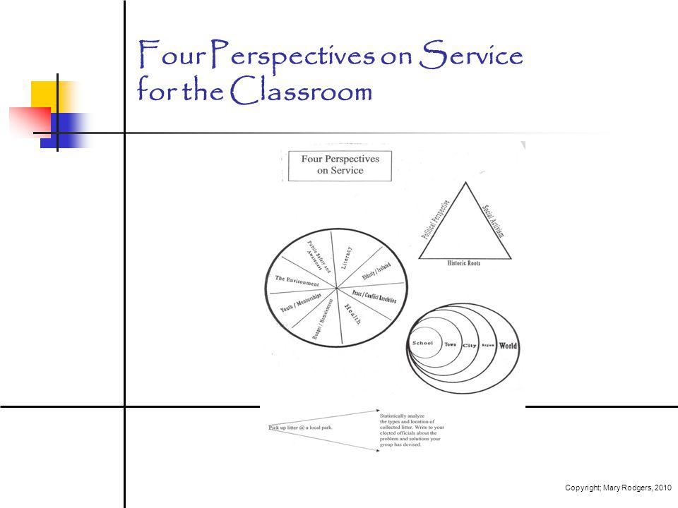 Four Perspectives on Service for the Classroom