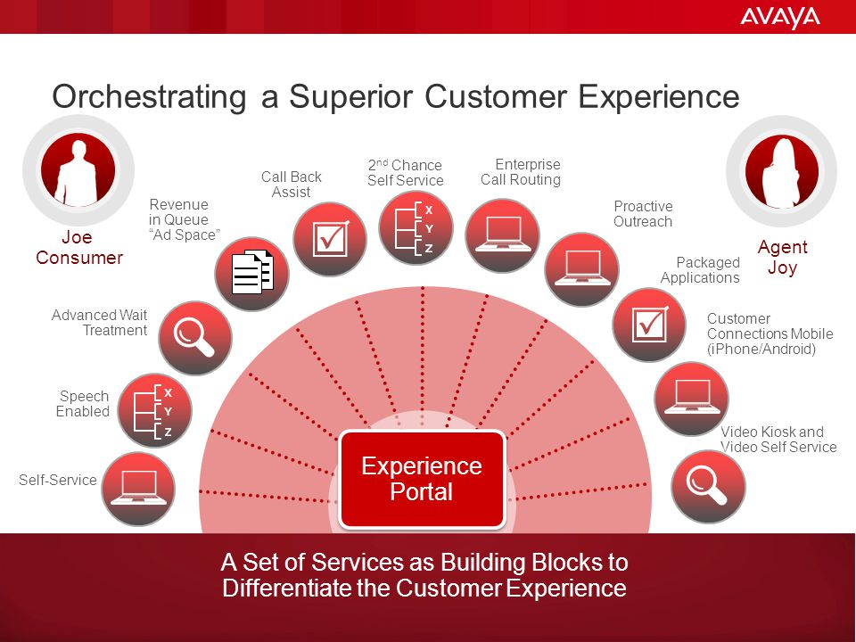Orchestrating a Superior Customer Experience