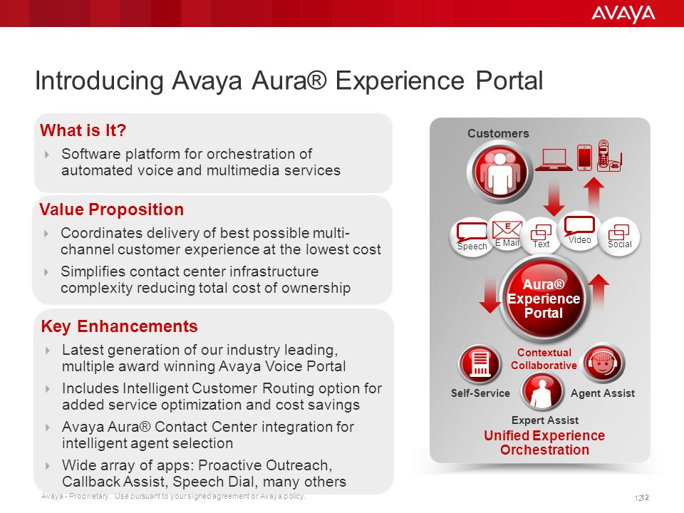 Introducing Avaya Aura® Experience Portal