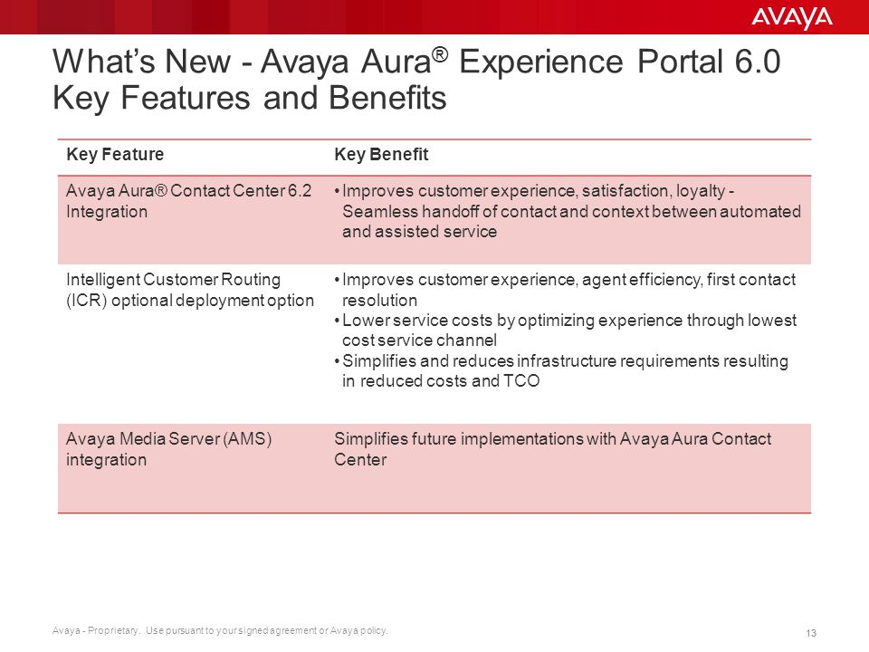What's New - Avaya Aura® Experience Portal 6