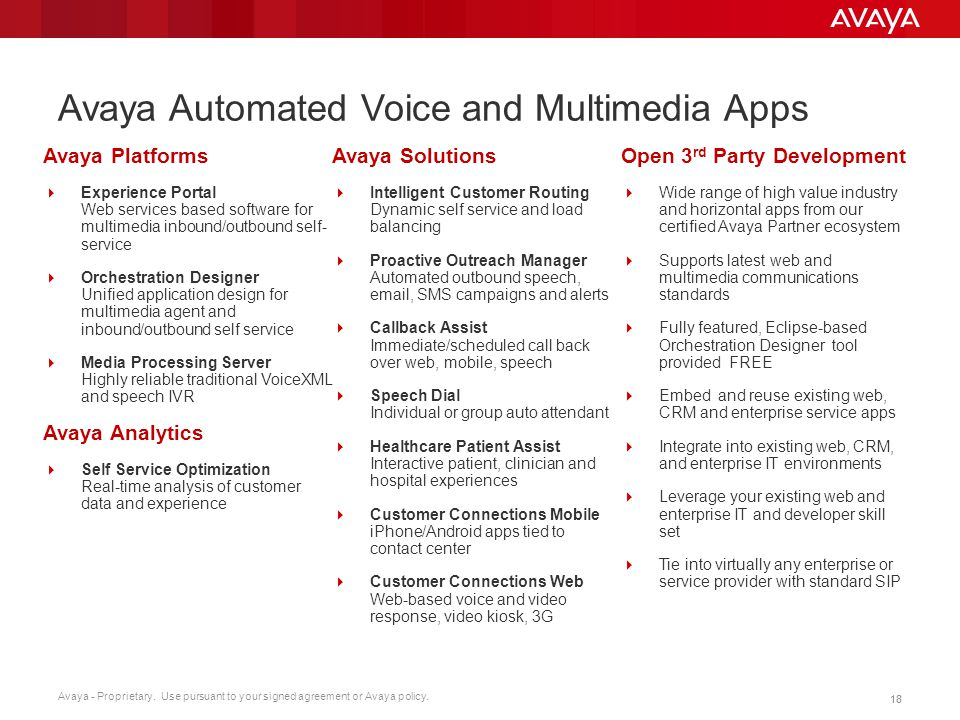 Avaya Automated Voice and Multimedia Apps