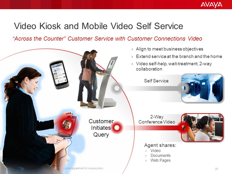 Video Kiosk and Mobile Video Self Service