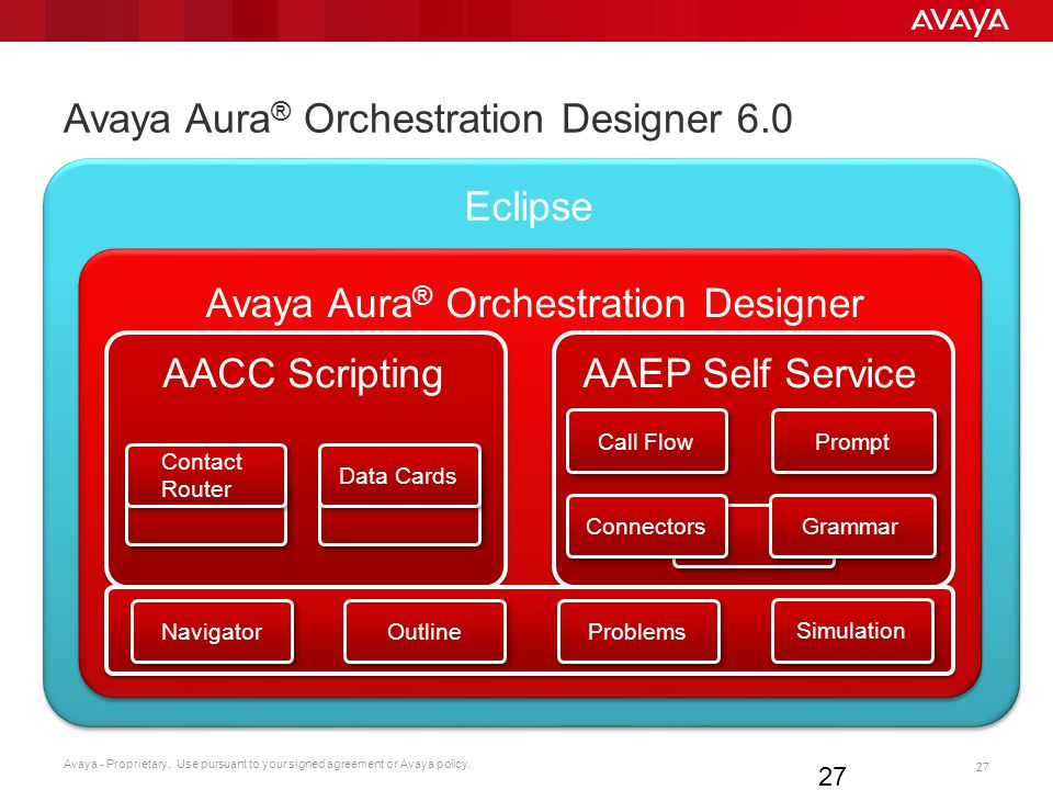 Avaya Aura® Orchestration Designer 6.0