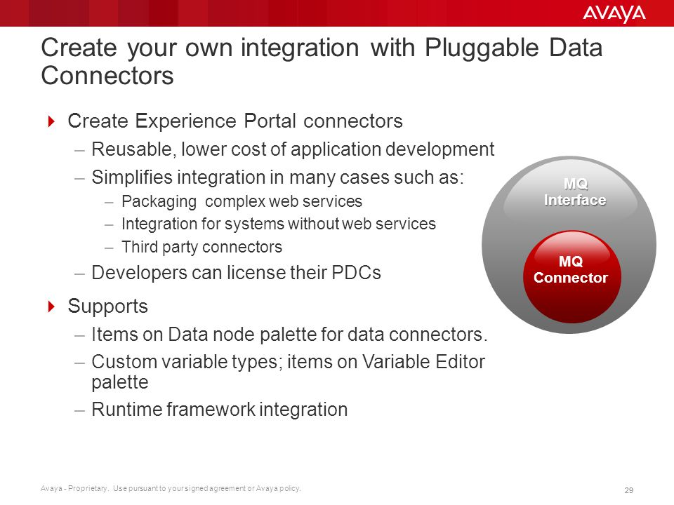 Create your own integration with Pluggable Data Connectors