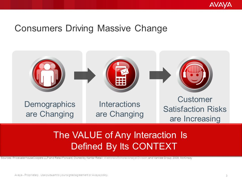 Consumers Driving Massive Change