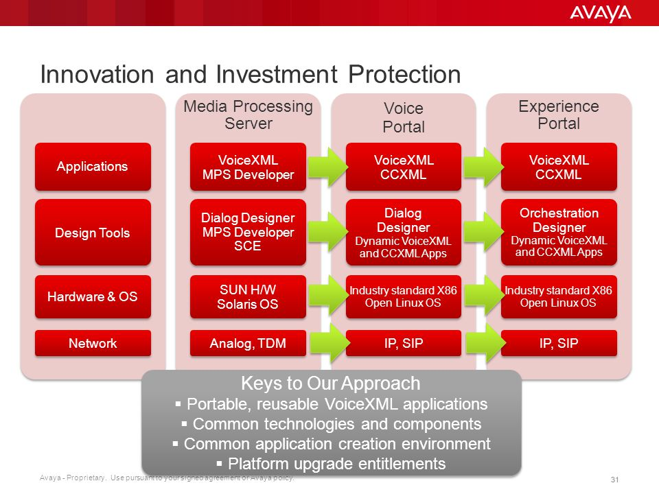 Innovation and Investment Protection