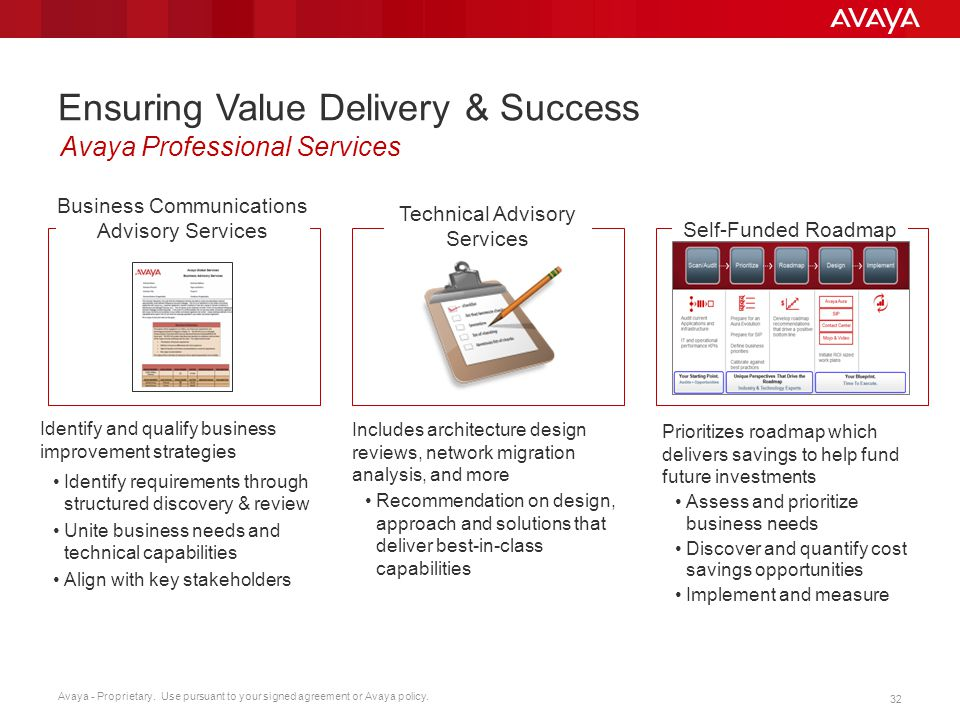 Ensuring Value Delivery & Success