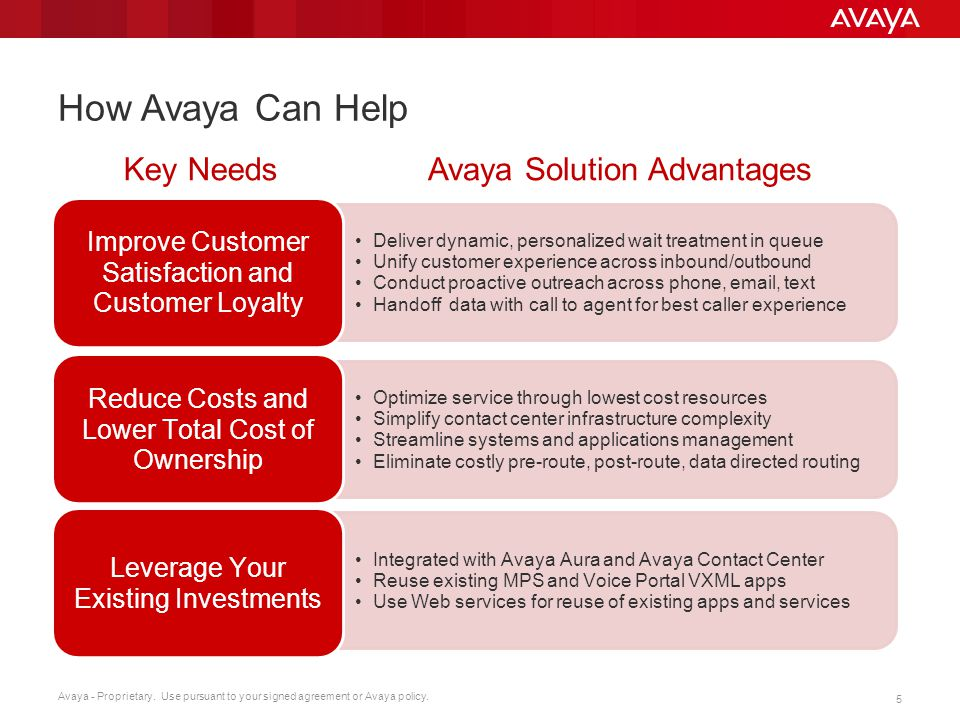 How Avaya Can Help Key Needs Avaya Solution Advantages