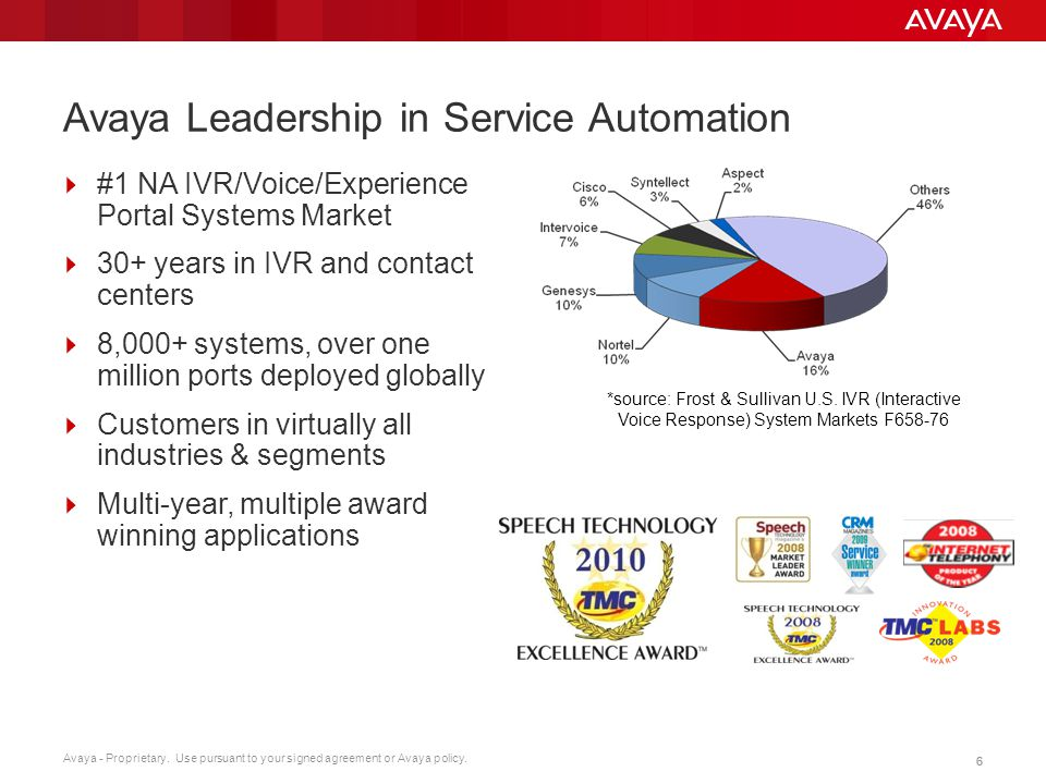 Avaya Leadership in Service Automation