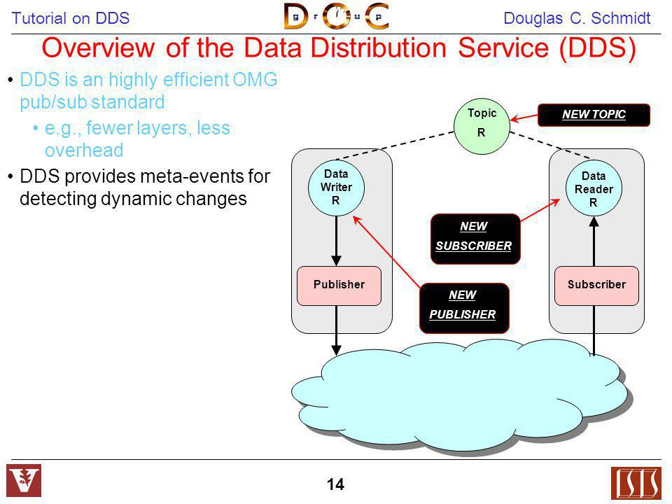 Overview of the Data Distribution Service (DDS)