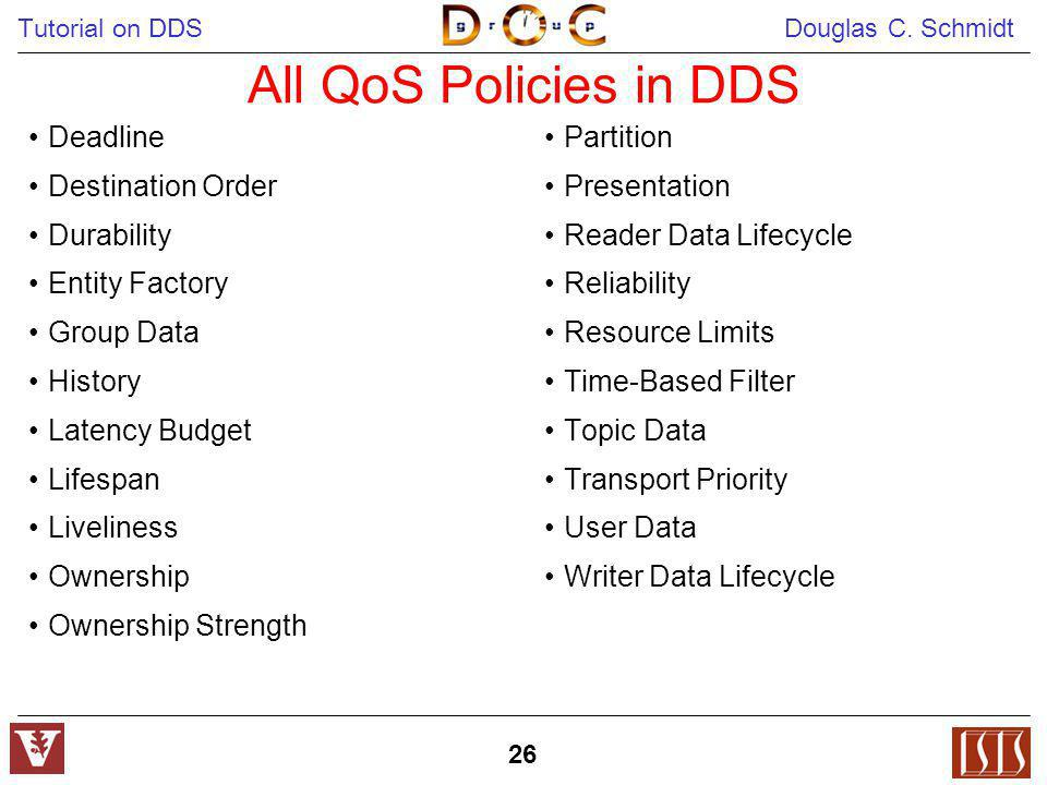 All QoS Policies in DDS Deadline Destination Order Durability