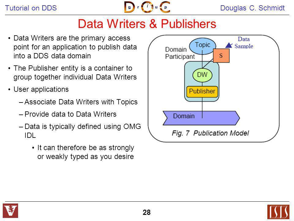 Data Writers & Publishers