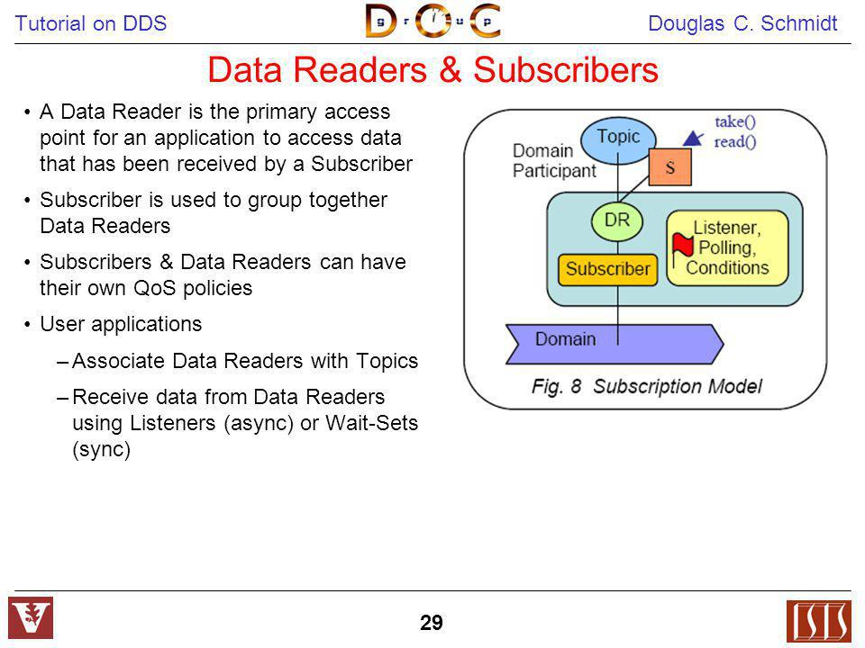Data Readers & Subscribers