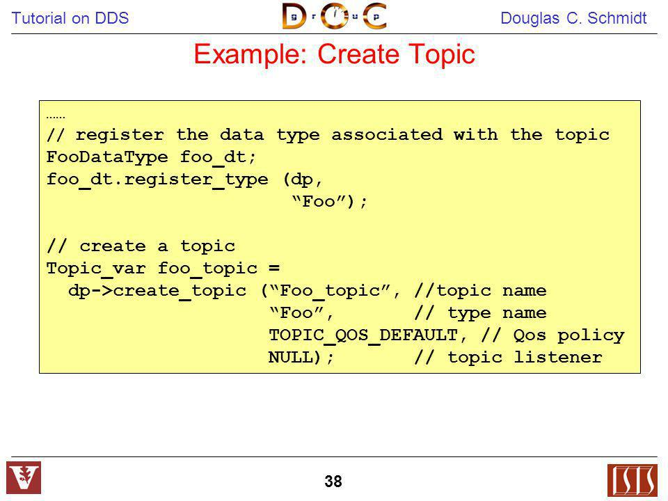 Example: Create Topic FooDataType foo_dt; foo_dt.register_type (dp,